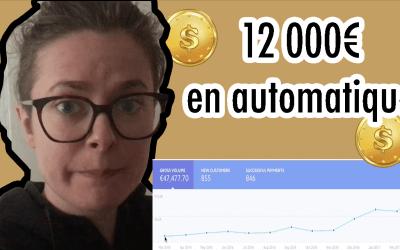 Automatiser ses revenus : que faut-il vraiment faire ?
